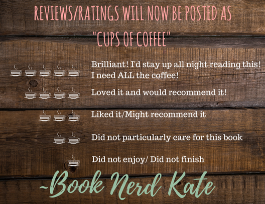 Reviews%2FRatings will now be posted as cups of coffee instead of stars.png